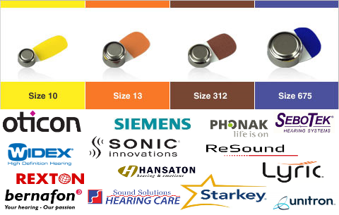 Hearing Aid Batteries for All Brands