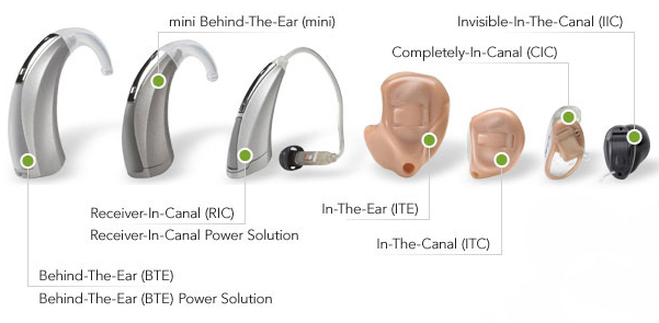 Style of Hearing Aids